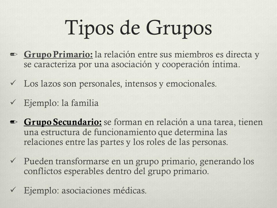 Tipos de Grupos Grupo Primario: la relación entre sus miembros es directa y se caracteriza por una asociación y cooperación íntima.