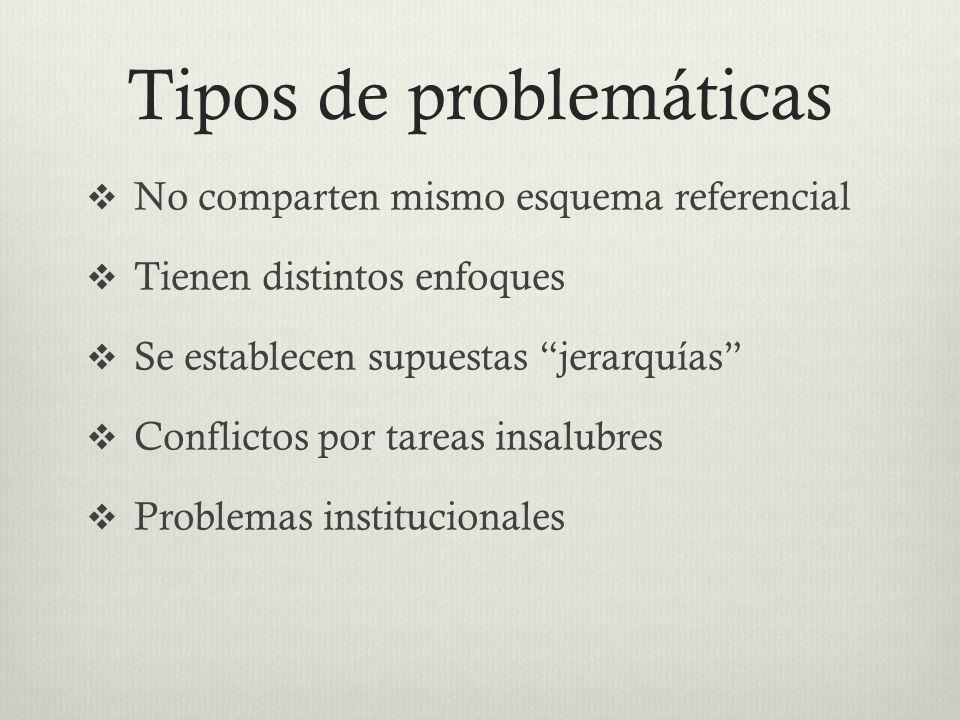 Tipos de problemáticas