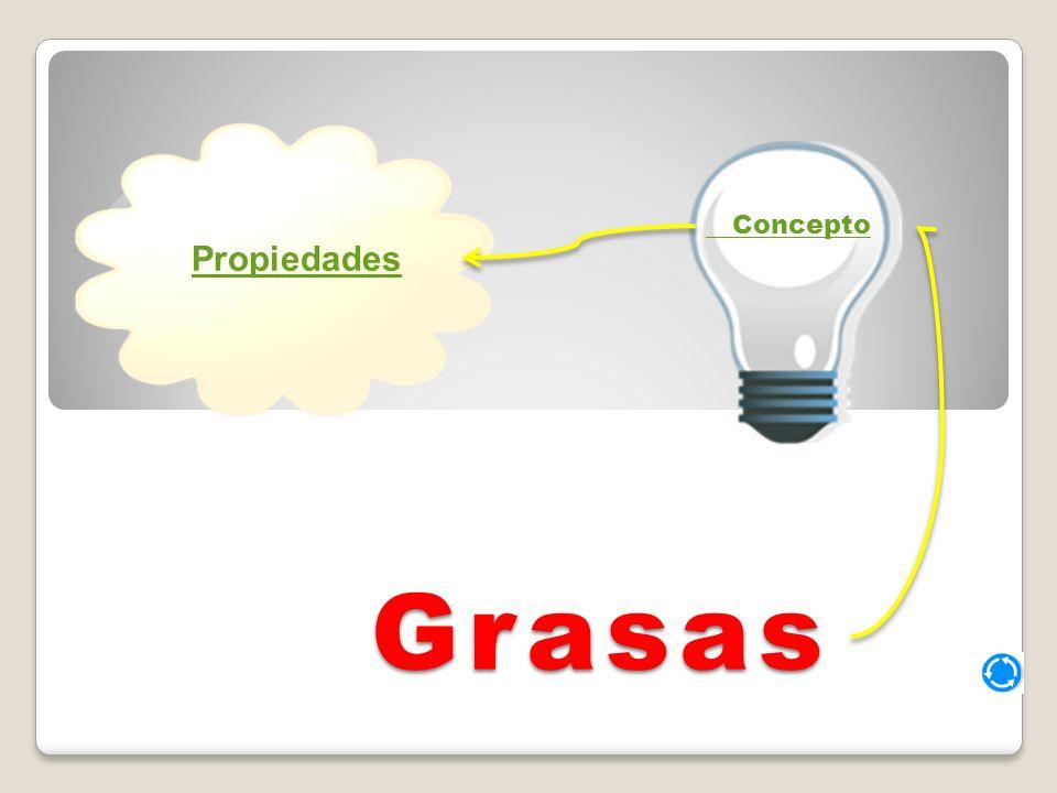 Propiedades Concepto Grasas