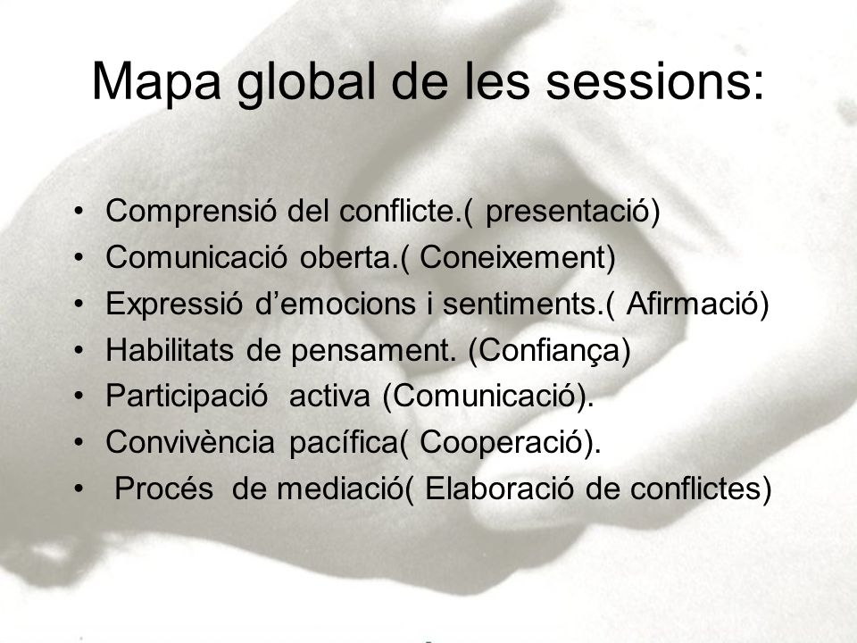 Mapa global de les sessions: