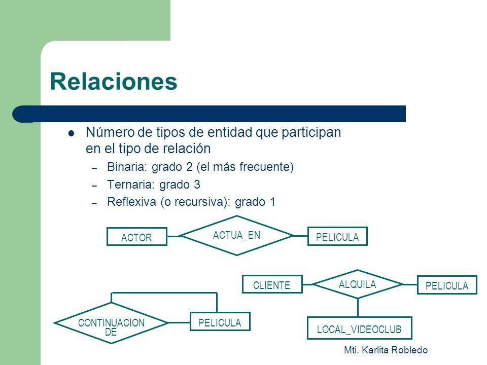 Relaciones Número de tipos de entidad que participan en el tipo de relación. Binaria: grado 2 (el más frecuente)