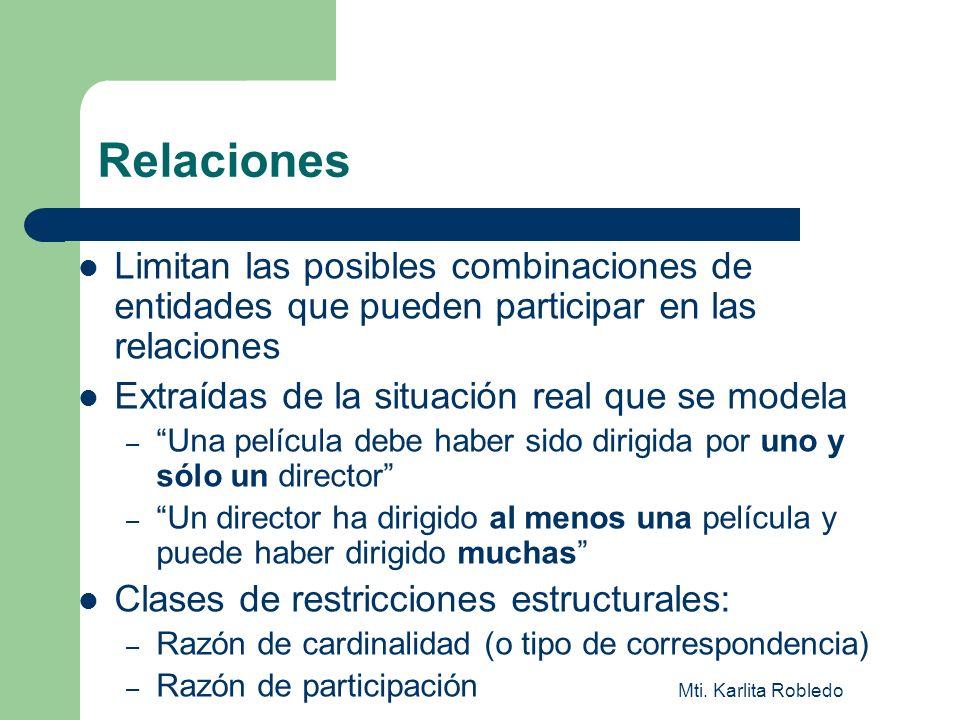 Relaciones Limitan las posibles combinaciones de entidades que pueden participar en las relaciones.