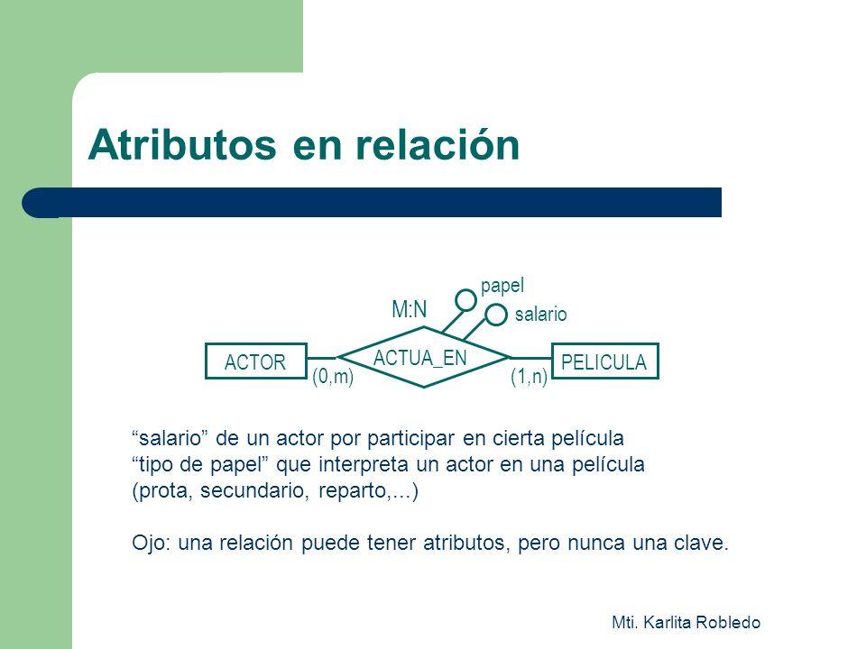 Atributos en relación M:N PELICULA (0,m) ACTUA_EN (1,n) ACTOR salario
