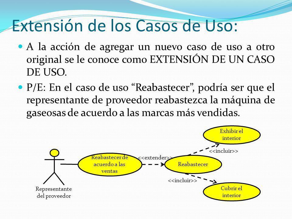 Extensión de los Casos de Uso: