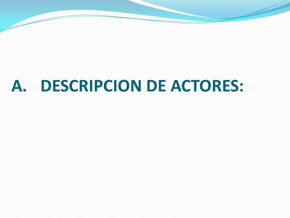 A. DESCRIPCION DE ACTORES: