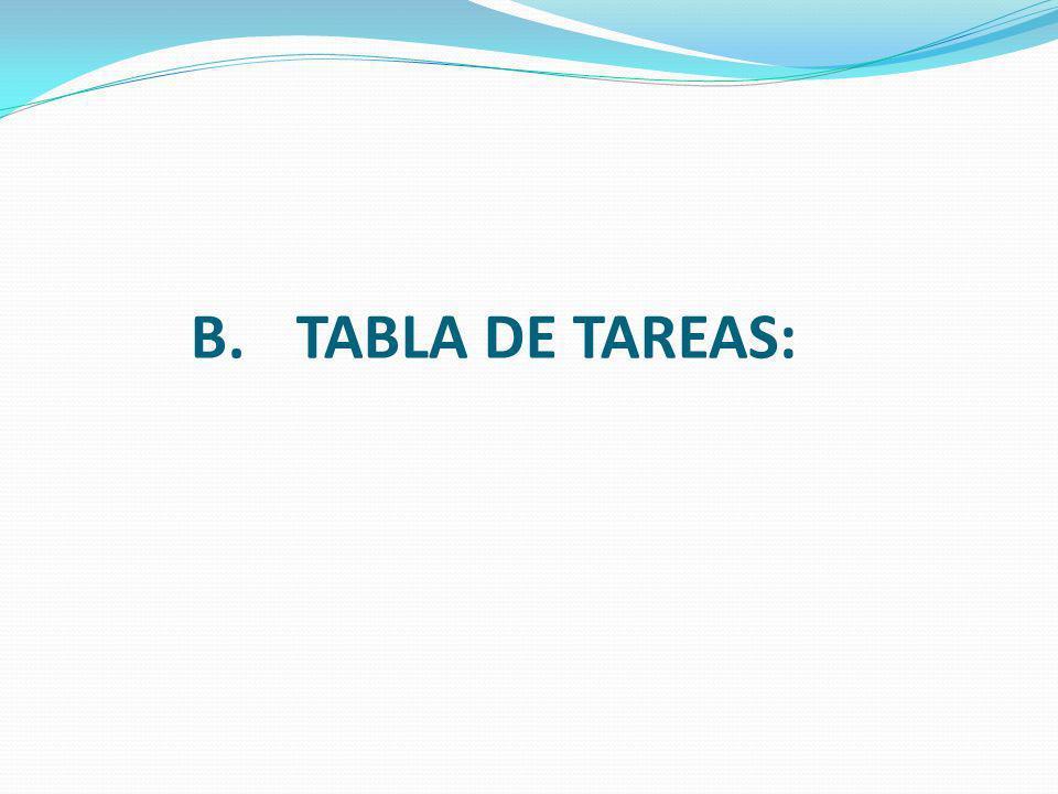 B. TABLA DE TAREAS: