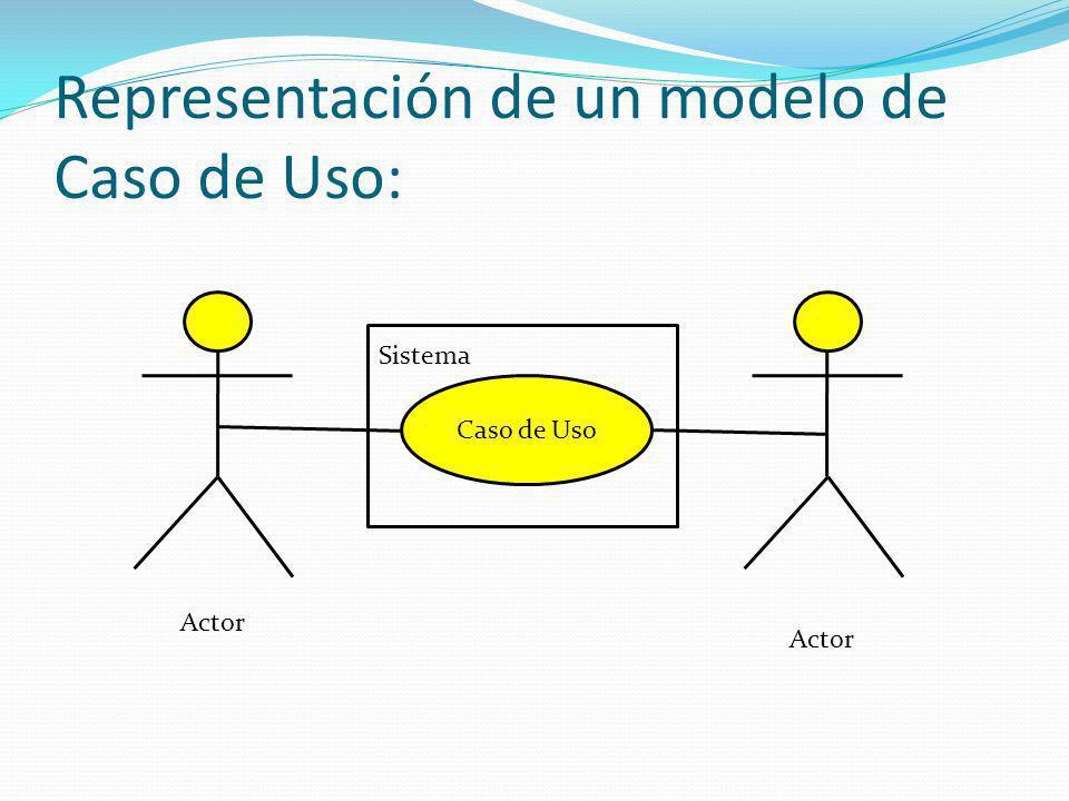 Representación de un modelo de Caso de Uso: