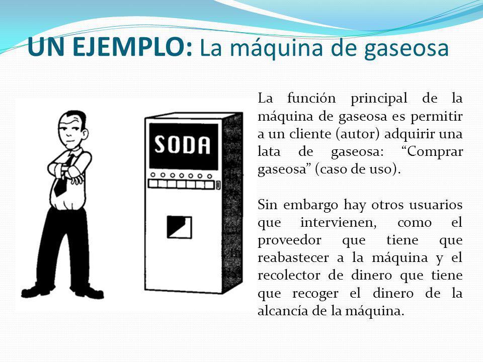 UN EJEMPLO: La máquina de gaseosa