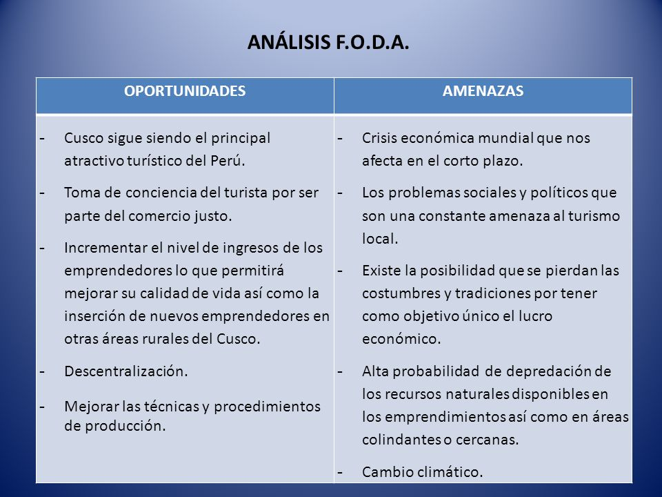 ANÁLISIS F.O.D.A. OPORTUNIDADES AMENAZAS