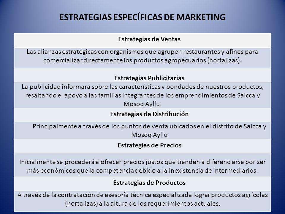 ESTRATEGIAS ESPECÍFICAS DE MARKETING