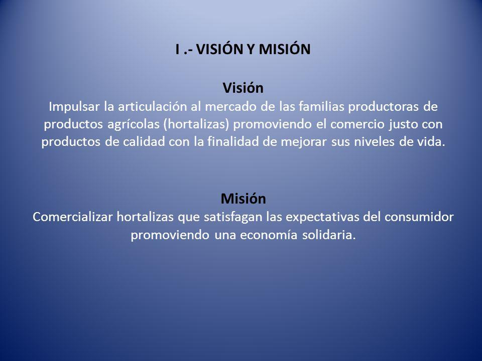 I .- VISIÓN Y MISIÓN Visión Impulsar la articulación al mercado de las familias productoras de productos agrícolas (hortalizas) promoviendo el comercio justo con productos de calidad con la finalidad de mejorar sus niveles de vida.
