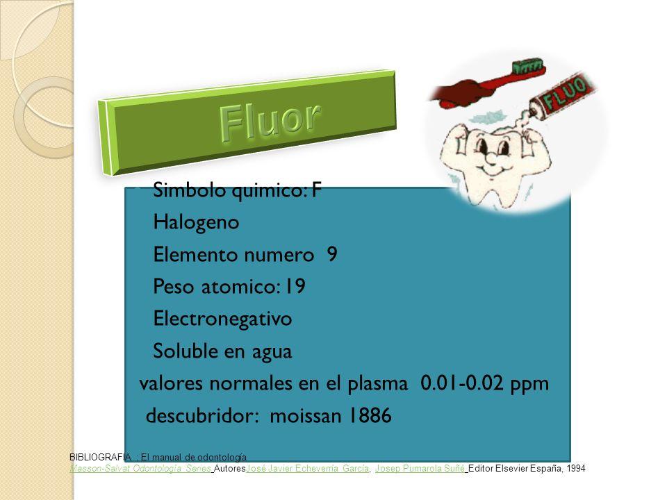Fluor Simbolo quimico: F Halogeno Elemento numero 9 Peso atomico: 19