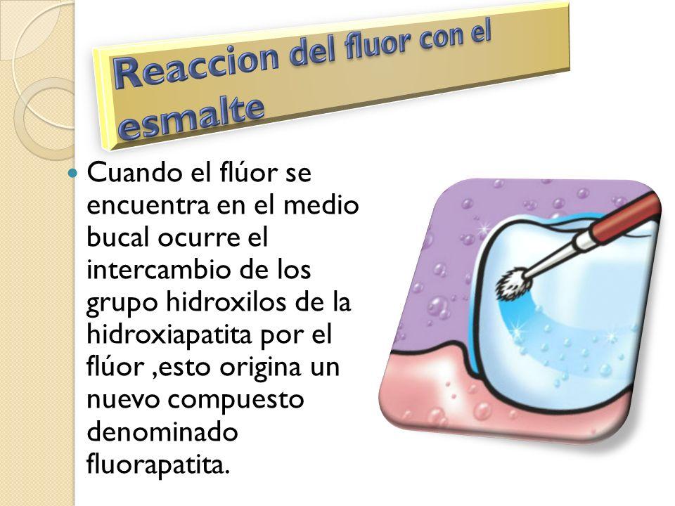 Reaccion del fluor con el esmalte