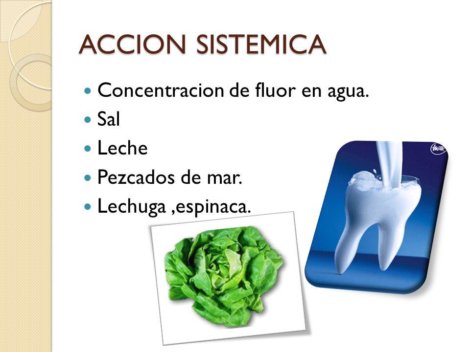 ACCION SISTEMICA Concentracion de fluor en agua. Sal Leche