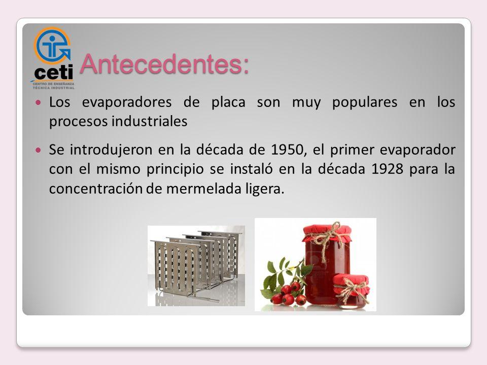 Antecedentes: Los evaporadores de placa son muy populares en los procesos industriales.