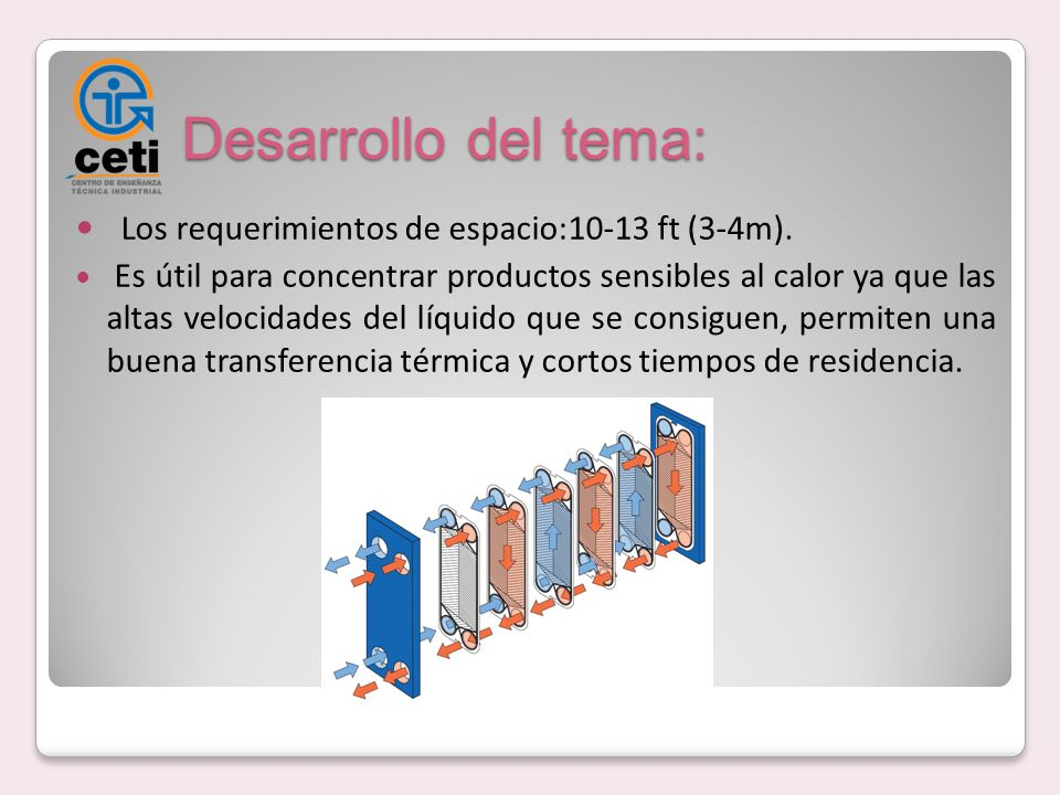 Desarrollo del tema: Los requerimientos de espacio:10-13 ft (3-4m).