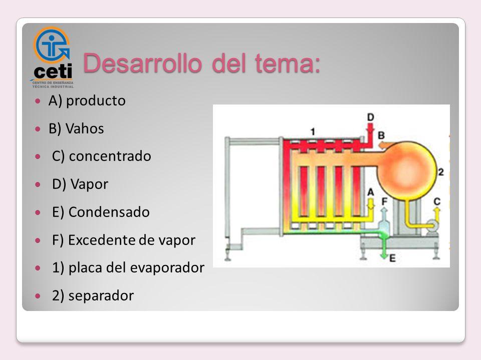 Desarrollo del tema: A) producto B) Vahos C) concentrado D) Vapor