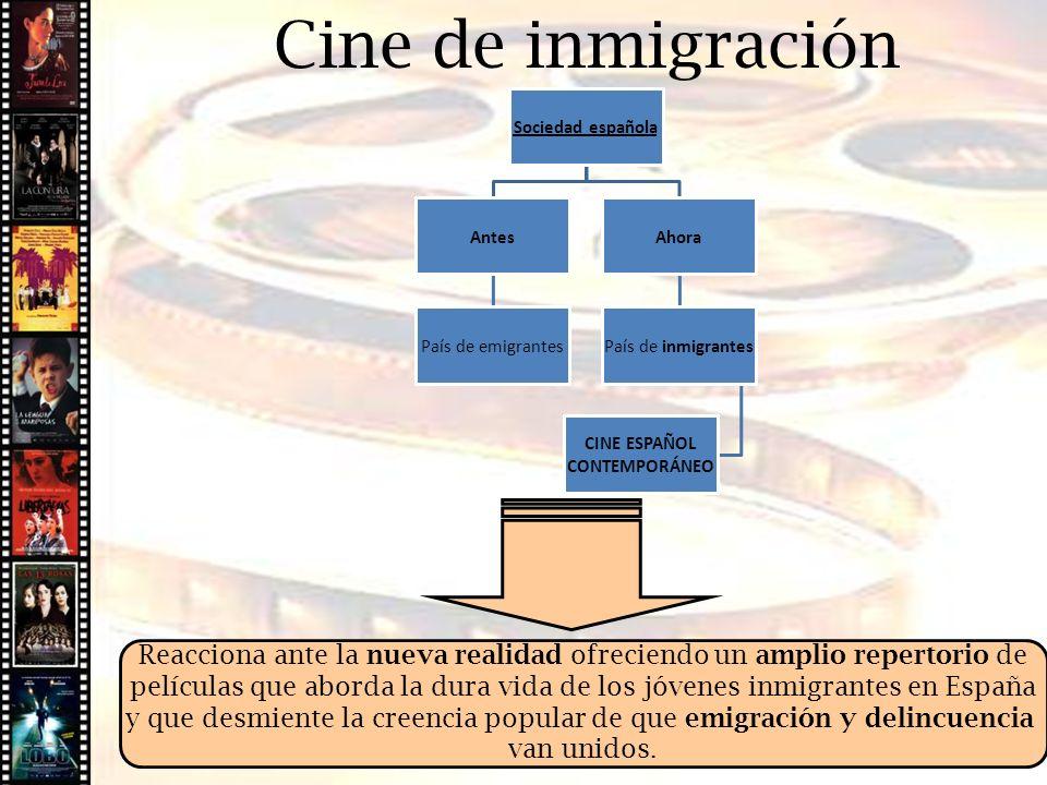 Cine de inmigración Sociedad española. Antes. País de emigrantes. Ahora. País de inmigrantes. CINE ESPAÑOL.