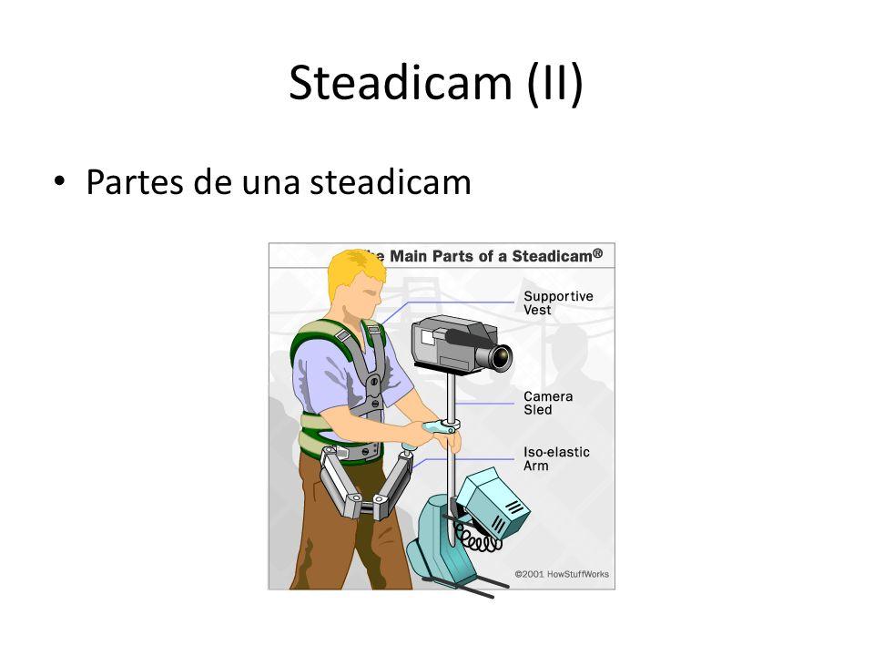 Steadicam (II) Partes de una steadicam