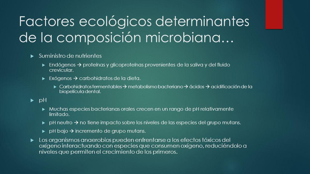Factores ecológicos determinantes de la composición microbiana…