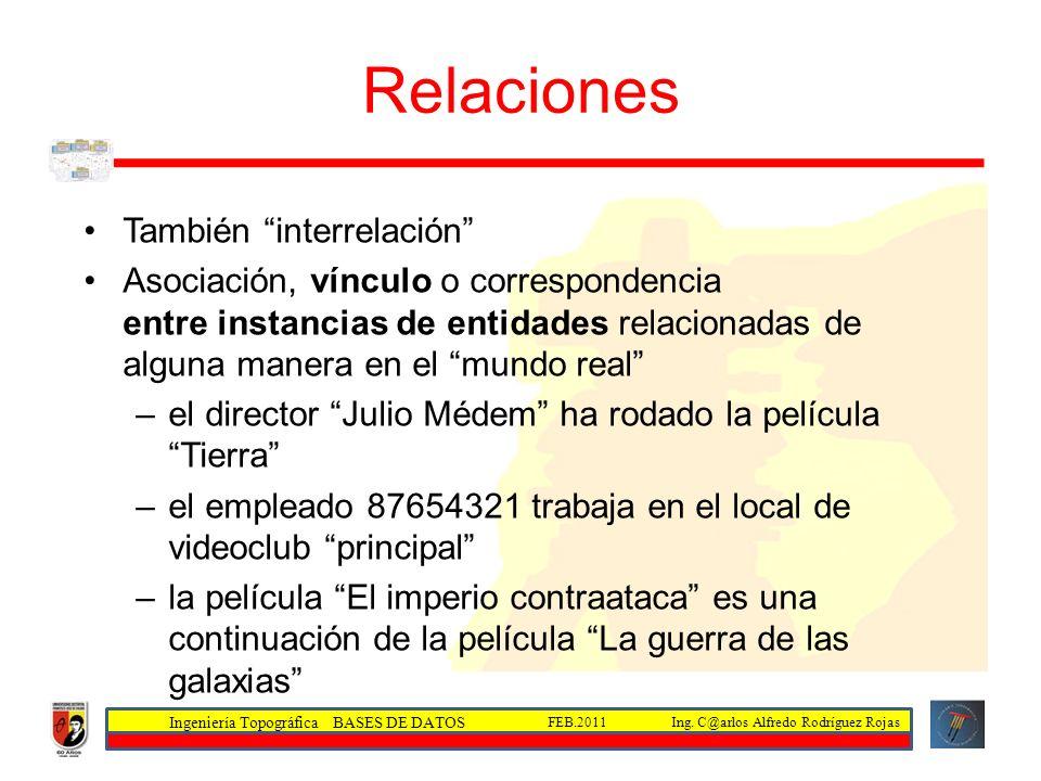 Relaciones También interrelación