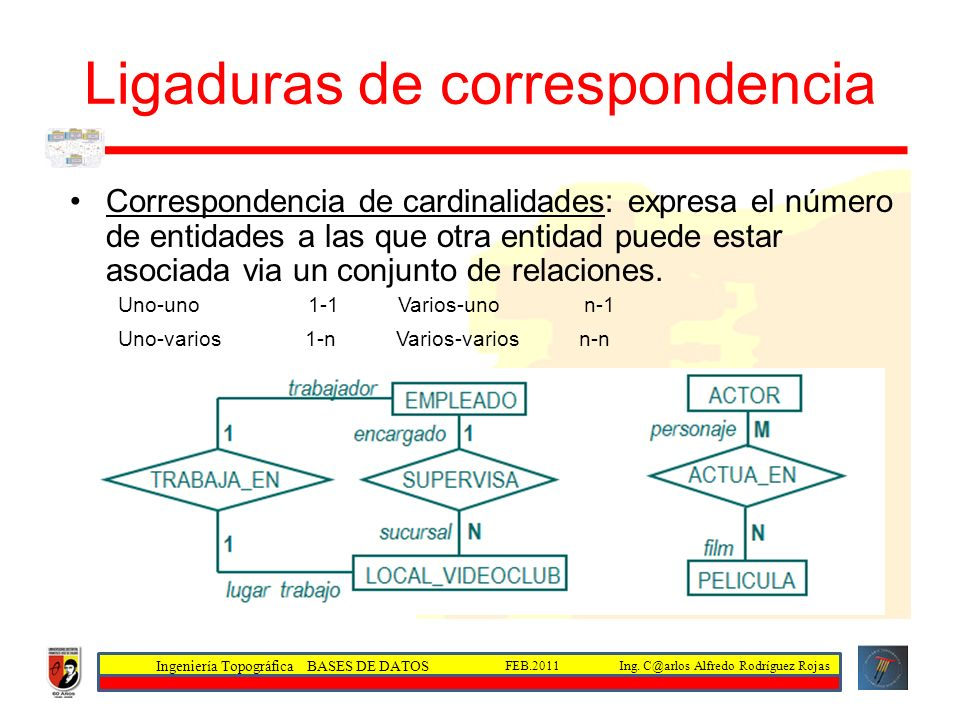 Ligaduras de correspondencia