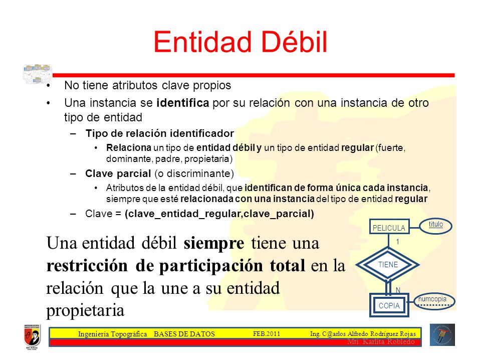 Entidad Débil No tiene atributos clave propios. Una instancia se identifica por su relación con una instancia de otro tipo de entidad.