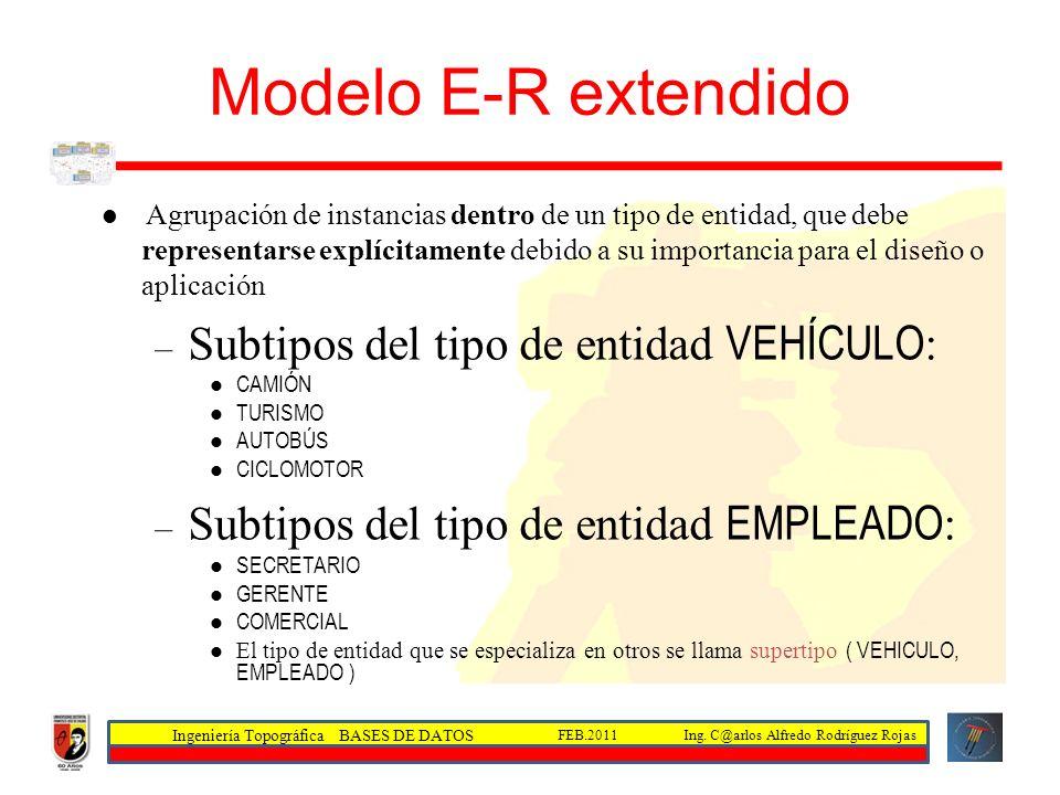 Modelo E-R extendido Subtipos del tipo de entidad VEHÍCULO: