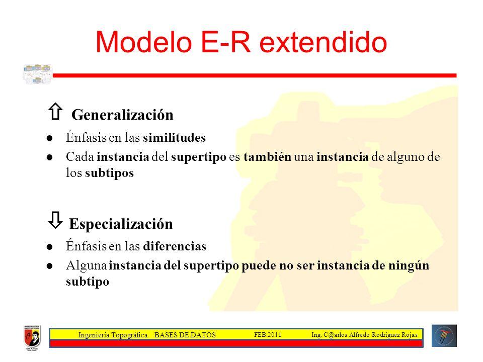 Modelo E-R extendido  Generalización  Especialización