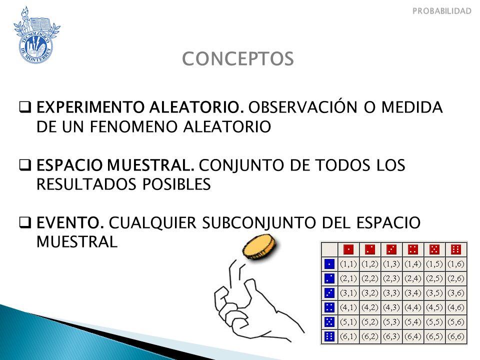 PROBABILIDAD CONJUNTOS. CONCEPTOS. EXPERIMENTO ALEATORIO. OBSERVACIÓN O MEDIDA DE UN FENOMENO ALEATORIO.