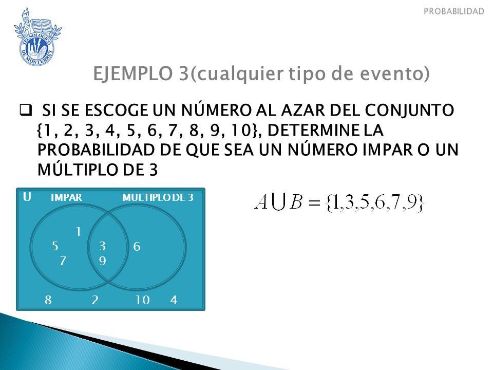 EJEMPLO 3(cualquier tipo de evento)