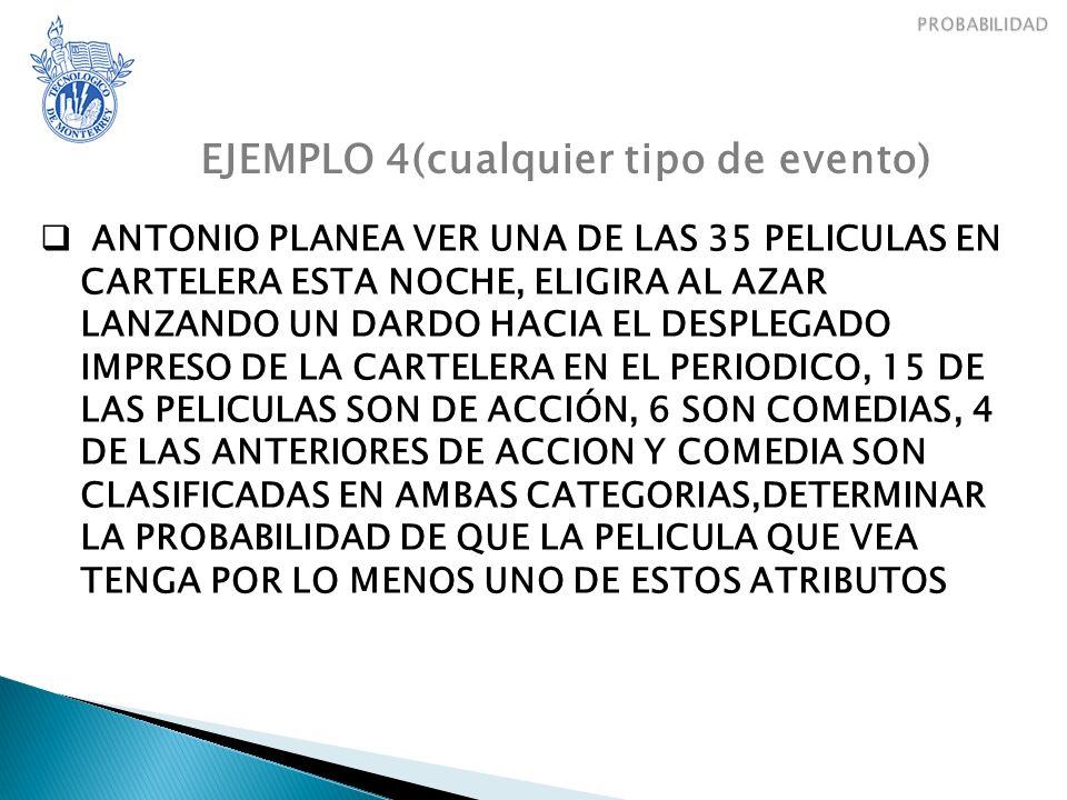EJEMPLO 4(cualquier tipo de evento)