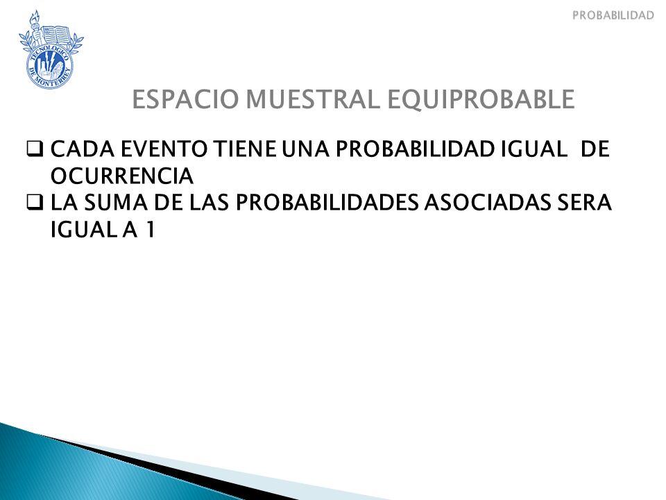 ESPACIO MUESTRAL EQUIPROBABLE