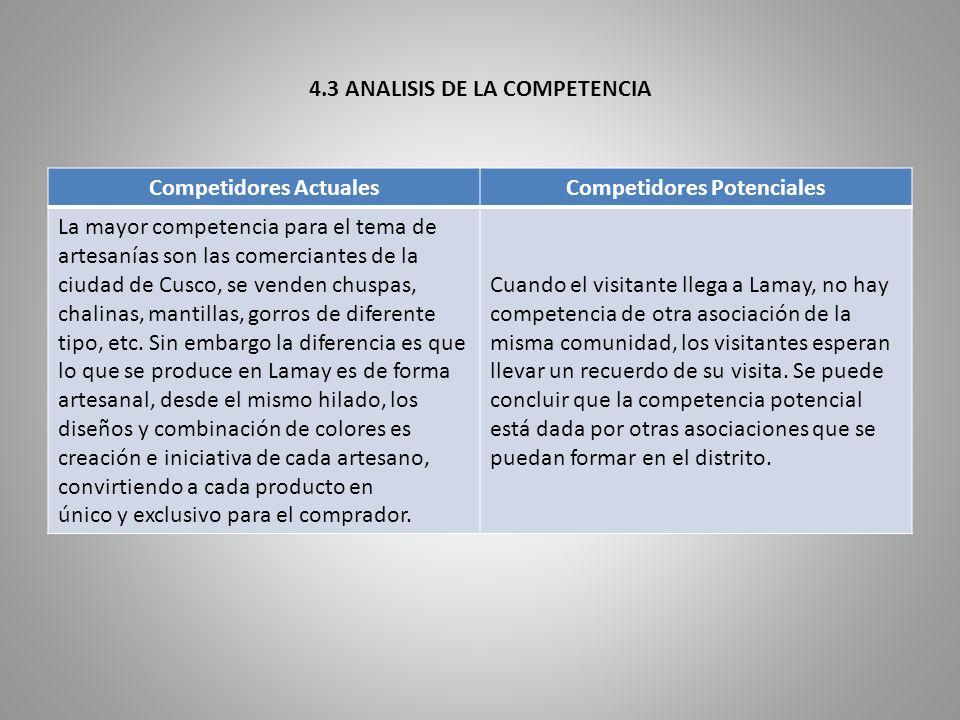 4.3 ANALISIS DE LA COMPETENCIA