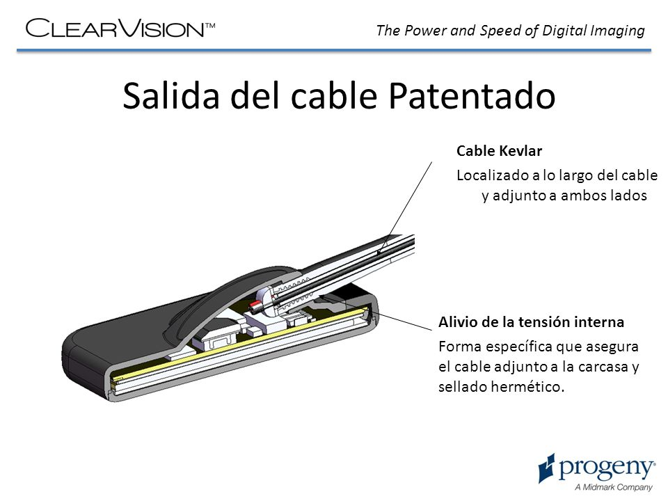 Salida del cable Patentado