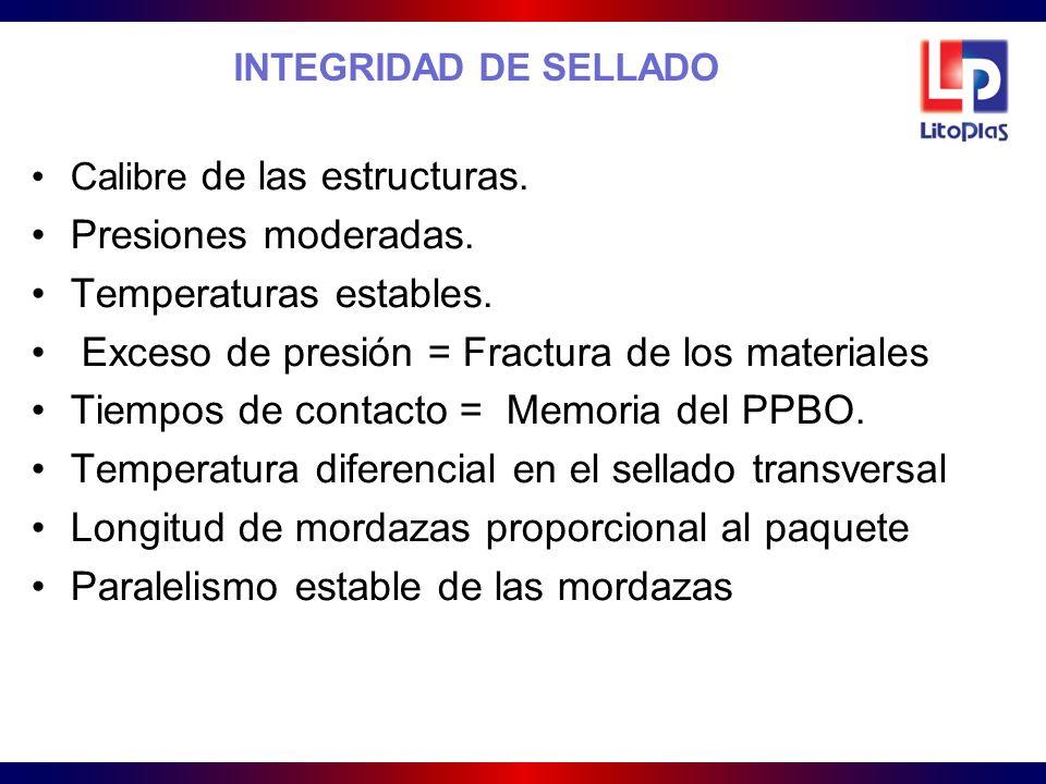 Temperaturas estables. Exceso de presión = Fractura de los materiales
