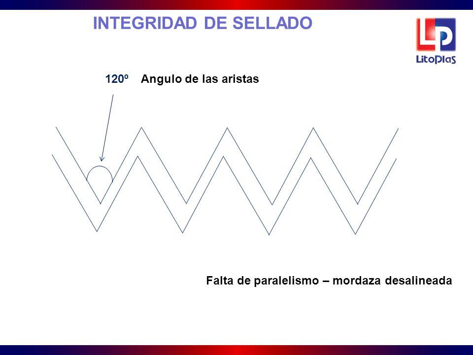 INTEGRIDAD DE SELLADO 120º Angulo de las aristas