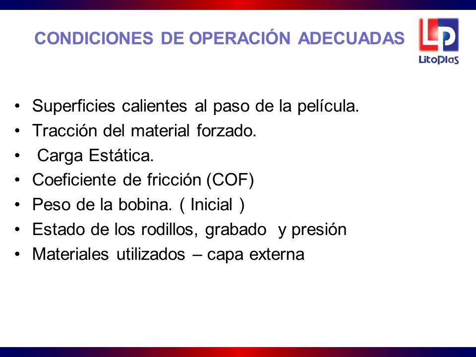 CONDICIONES DE OPERACIÓN ADECUADAS