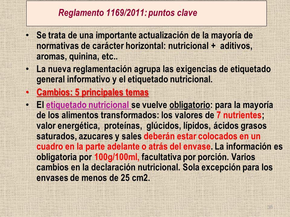 Reglamento 1169/2011: puntos clave