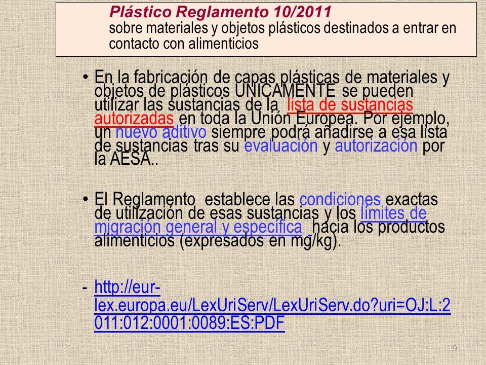 Plástico Reglamento 10/2011 sobre materiales y objetos plásticos destinados a entrar en contacto con alimenticios