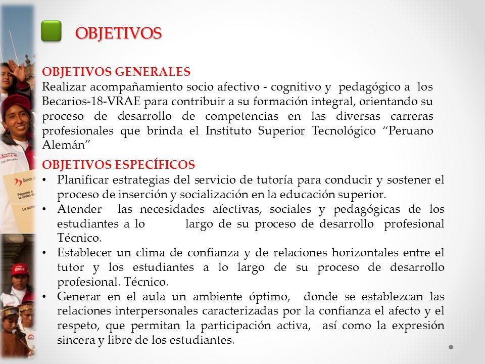 OBJETIVOS OBJETIVOS GENERALES