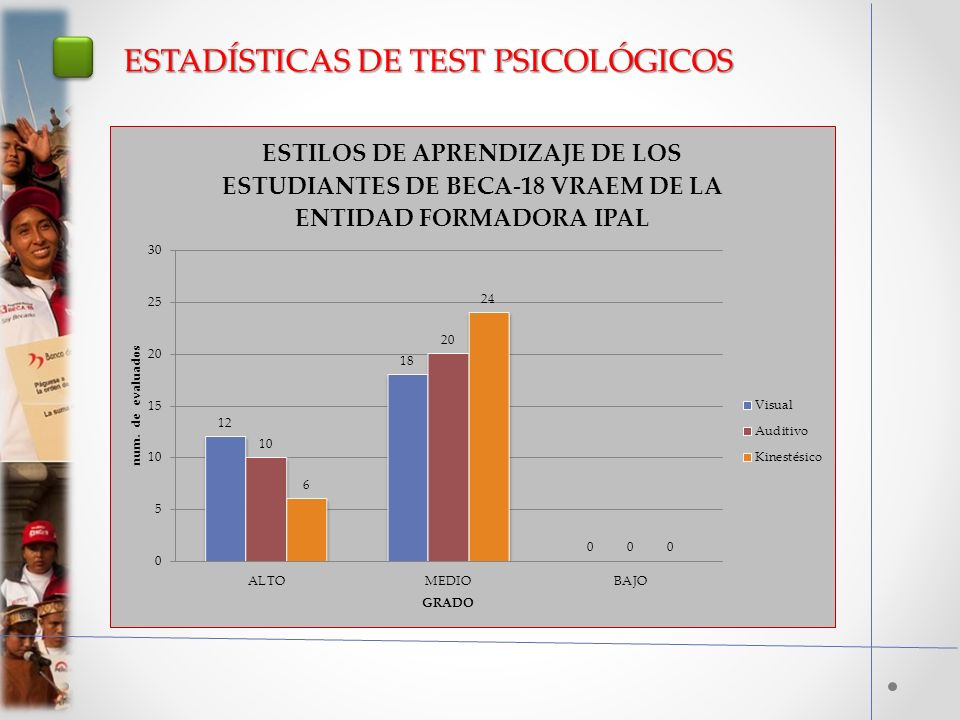 ESTADÍSTICAS DE TEST PSICOLÓGICOS