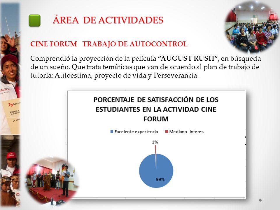 ÁREA DE ACTIVIDADES CINE FORUM TRABAJO DE AUTOCONTROL