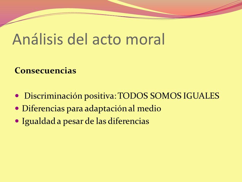 Análisis del acto moral