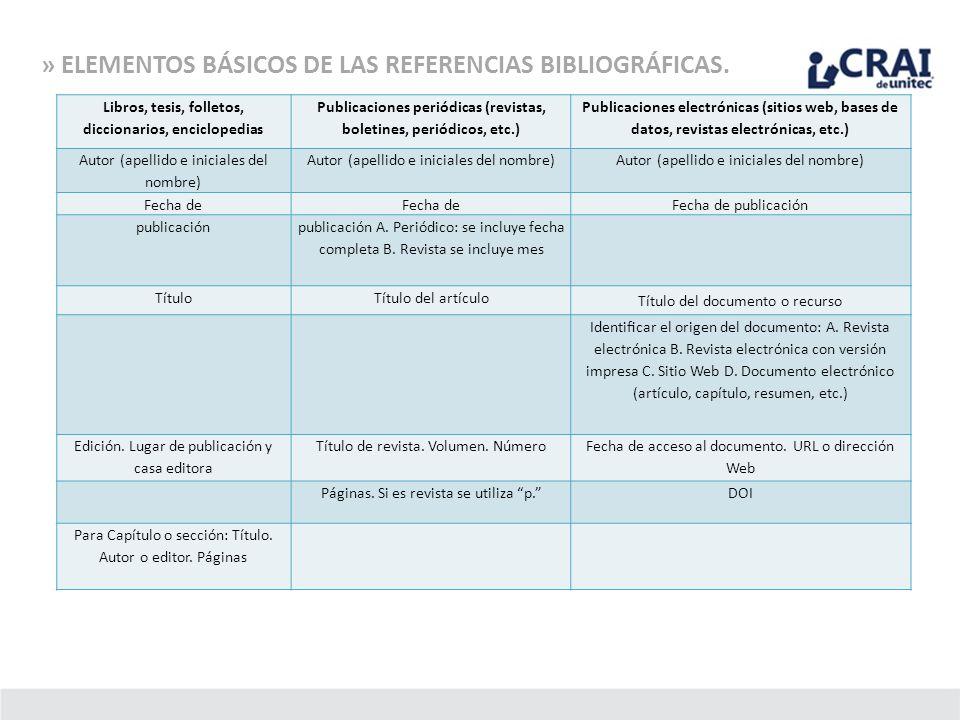 » ELEMENTOS BÁSICOS DE LAS REFERENCIAS BIBLIOGRÁFICAS.