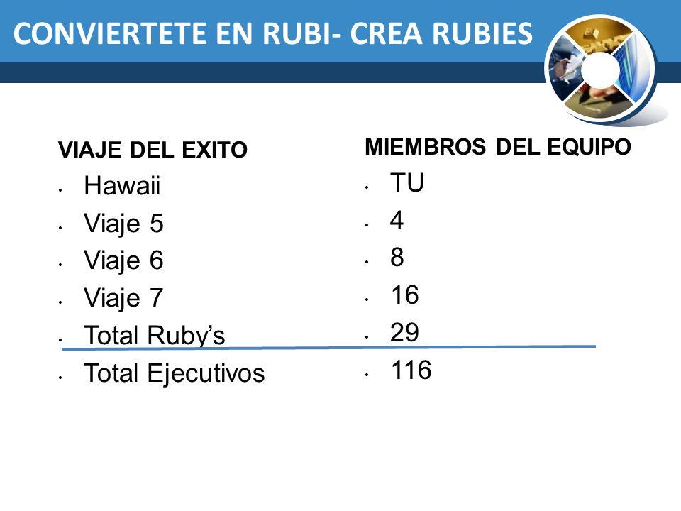CONVIERTETE EN RUBI- CREA RUBIES