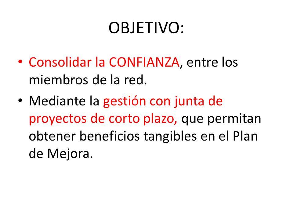 OBJETIVO: Consolidar la CONFIANZA, entre los miembros de la red.