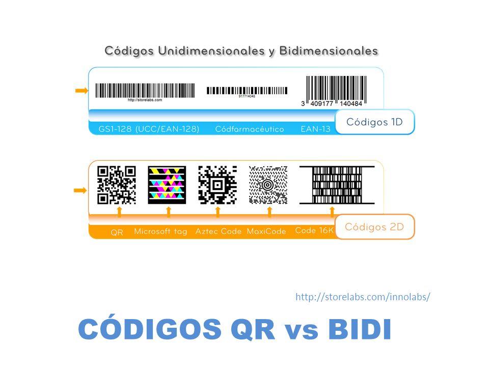 http://storelabs.com/innolabs/ CÓDIGOS QR vs BIDI