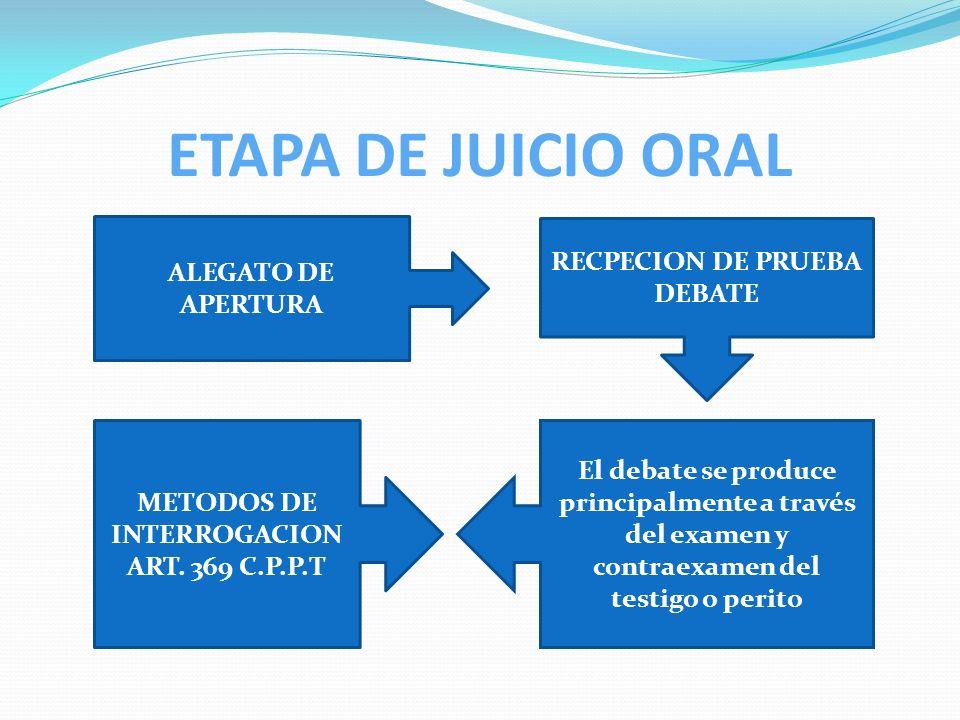 METODOS DE INTERROGACION ART. 369 C.P.P.T