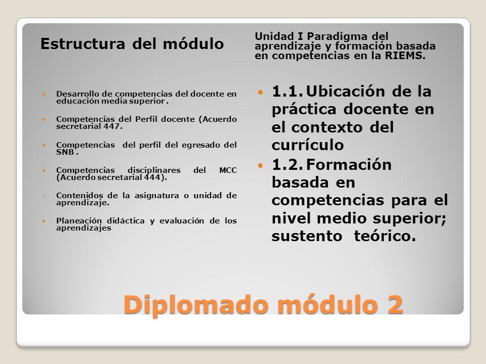 Diplomado módulo 2 Estructura del módulo